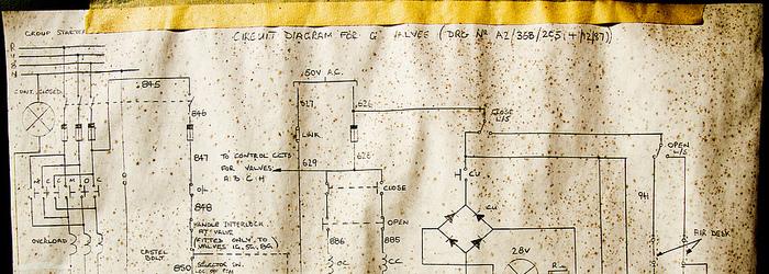 diagrambanner